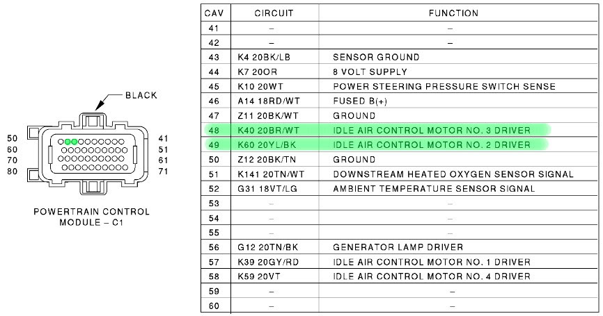 110eba04cd799e020c0d361bb170ae6b tps iac position on a 97 dodge neon? www neons org Clutch Assembly Diagram at nearapp.co