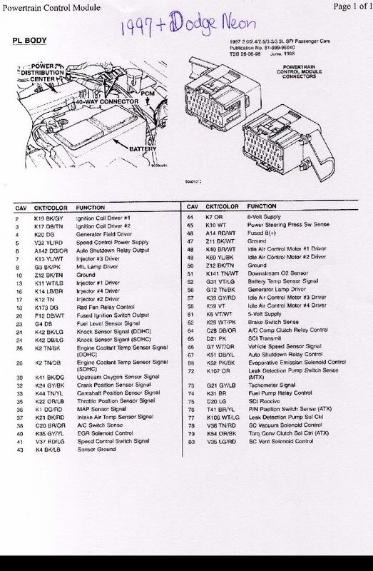 40f4044701b78a6d6332d389a50ccafb pcm connector diagrams www neons org 1995 dodge neon engine wiring harness at fashall.co