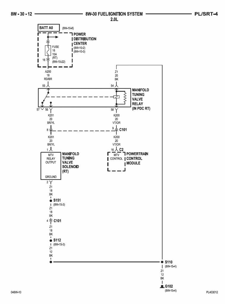 installing r/t intake manifold on 2003 sohc - neons org
