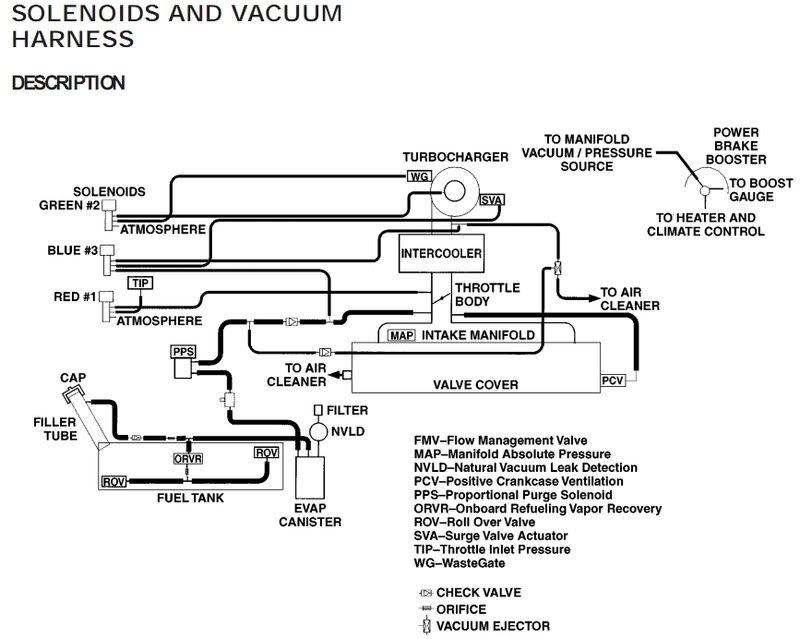 2002 dodge neon vacuum diagram wiring diagram rh aiandco co 2002 dodge neon motor mounts diagram