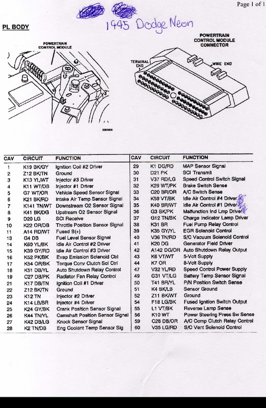 Wiring Diagram For 1995 Dodge Neon - Data Wiring Diagram