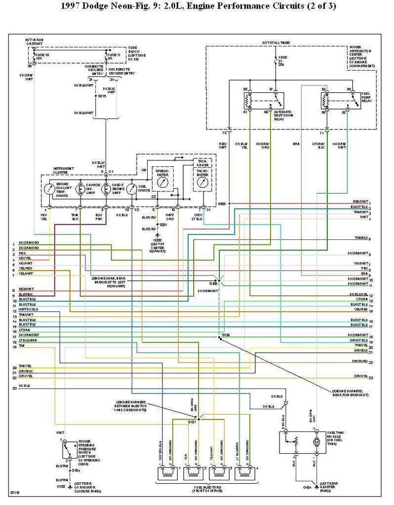 Obd2 Engine Performance Wiring Diagrams Neonsorg Dodge Neon Srt 4 Diagram