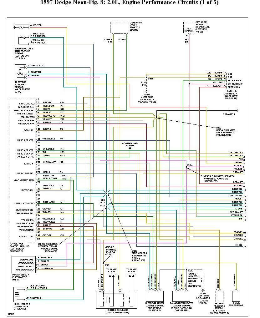 obd2 engine performance wiring diagrams neons org rh forums neons org Water Pump Diagram Valve Diagram