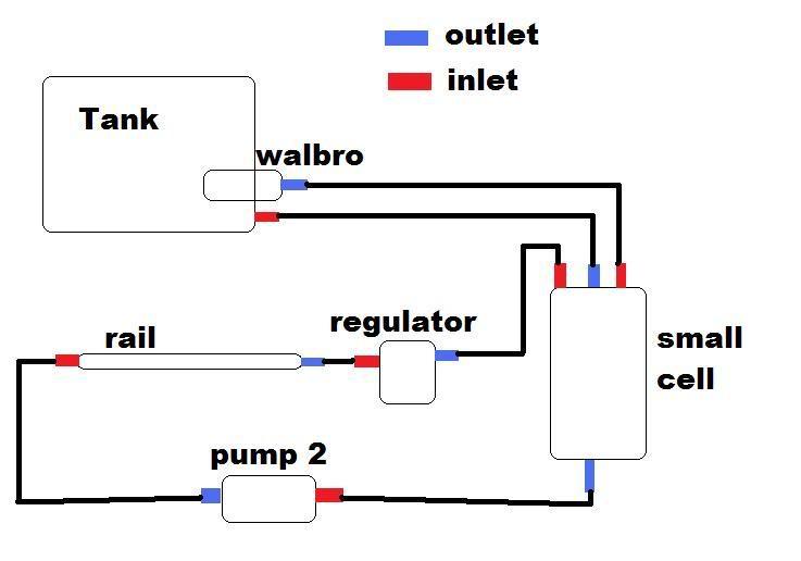 Srt 4 E85 Fuel Setup Neons