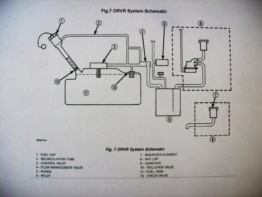 Kia Sedona Location Of Cylinder 3 Dodge Ram Wiring Diagram 2001 Kia